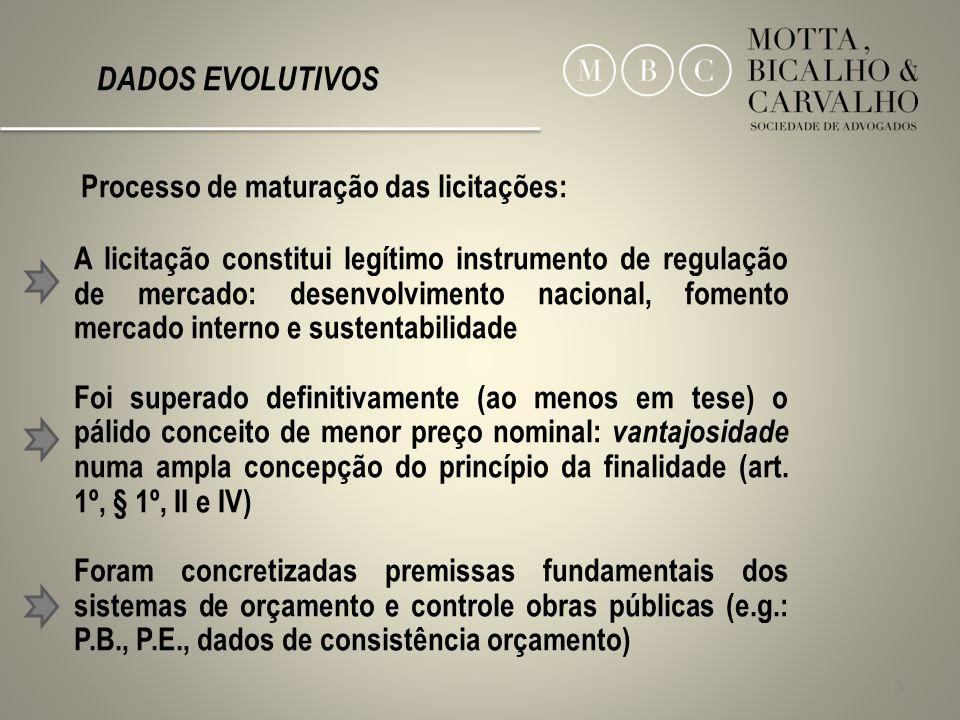 DADOS EVOLUTIVOS Processo de maturação das licitações: