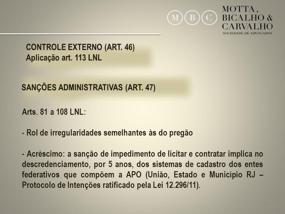 CONTROLE EXTERNO (ART. 46)