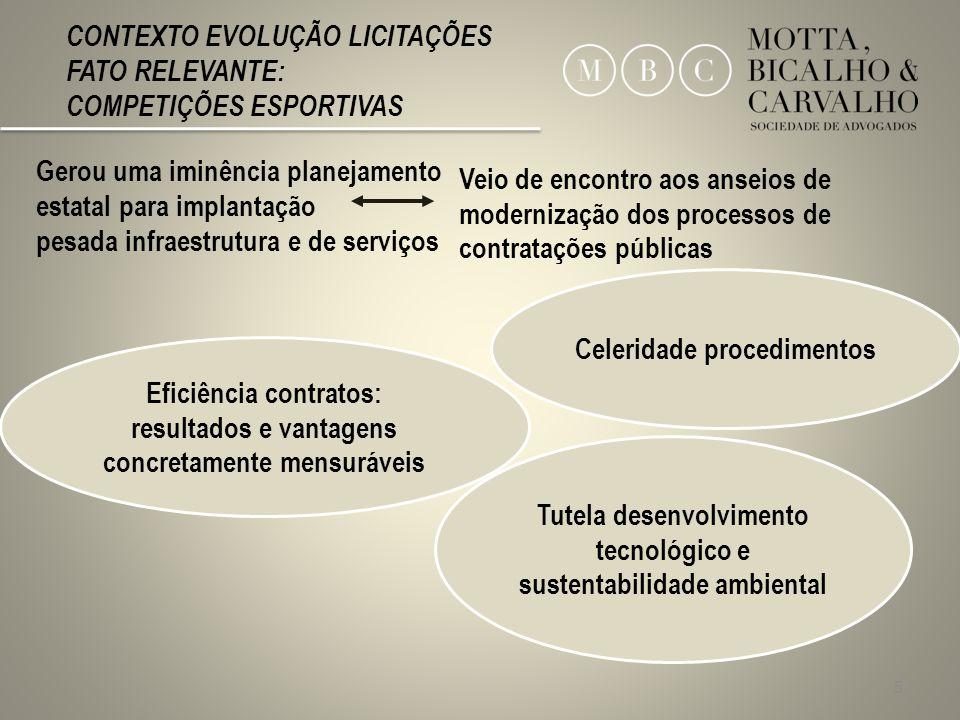 CONTEXTO EVOLUÇÃO LICITAÇÕES FATO RELEVANTE: COMPETIÇÕES ESPORTIVAS