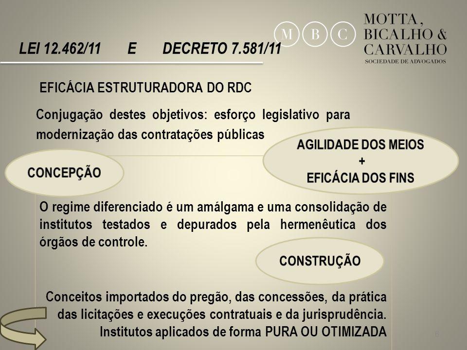 LEI 12.462/11 E DECRETO 7.581/11 EFICÁCIA ESTRUTURADORA DO RDC