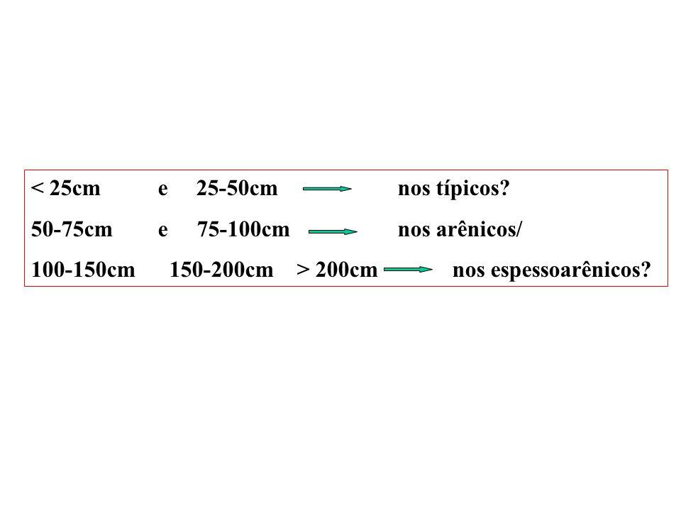< 25cm e 25-50cm nos típicos