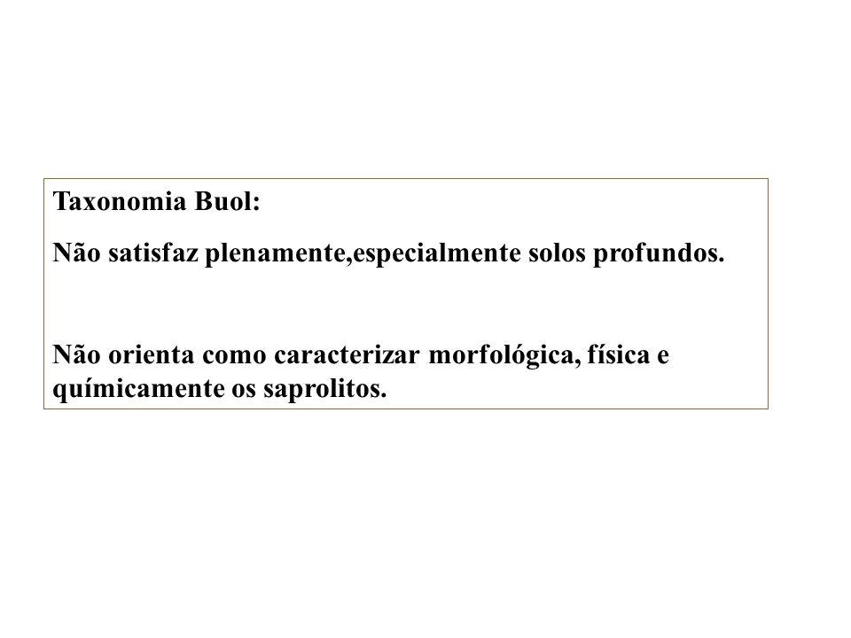 Taxonomia Buol: Não satisfaz plenamente,especialmente solos profundos.