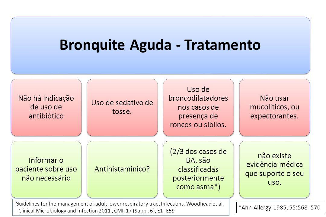 Bronquite Aguda - Tratamento