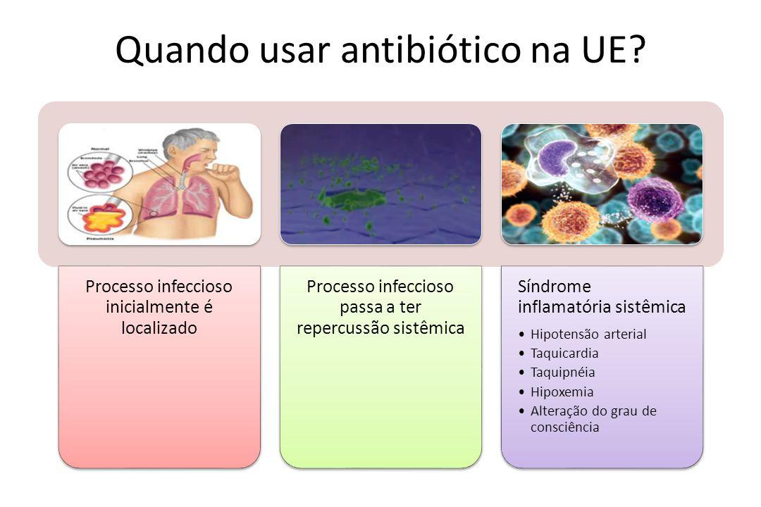 Quando usar antibiótico na UE