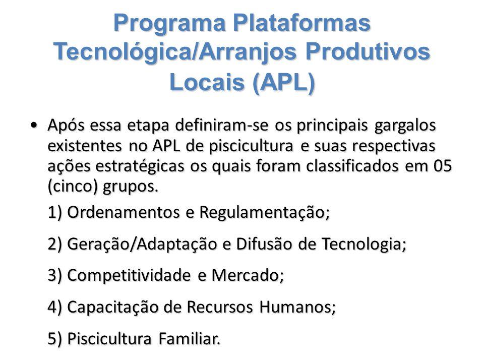 Programa Plataformas Tecnológica/Arranjos Produtivos Locais (APL)