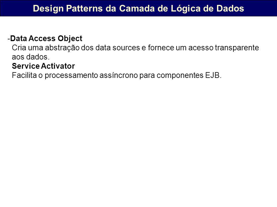 Design Patterns da Camada de Lógica de Dados