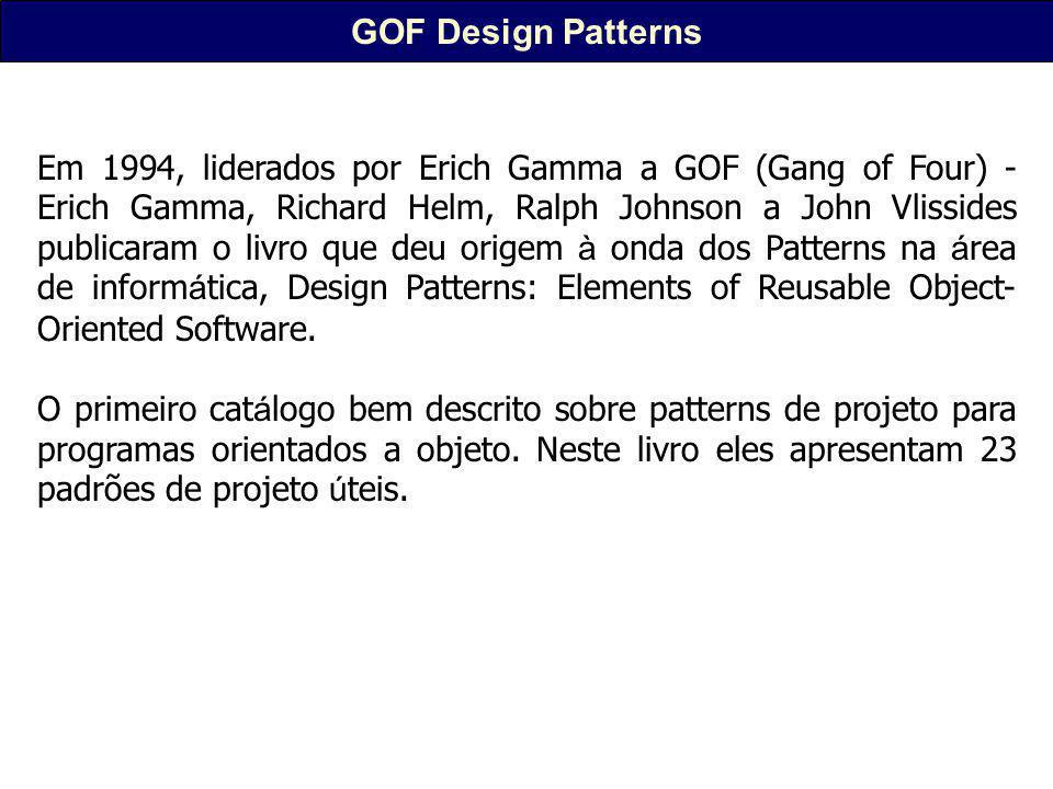GOF Design Patterns