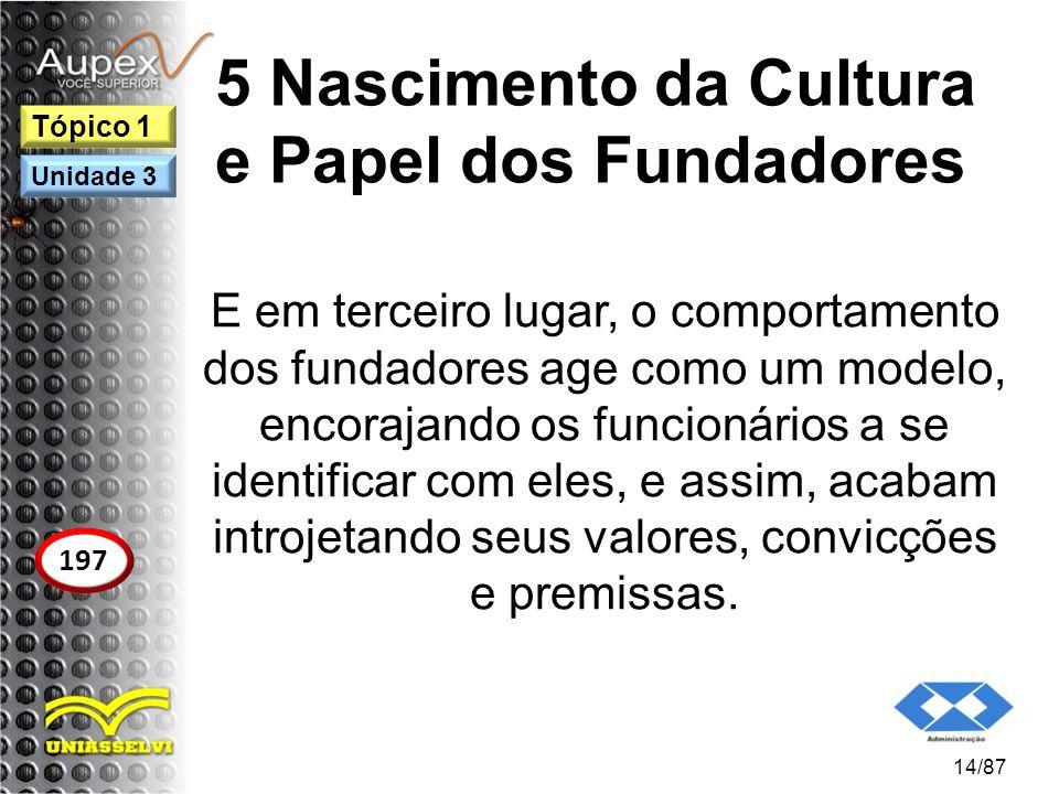 5 Nascimento da Cultura e Papel dos Fundadores