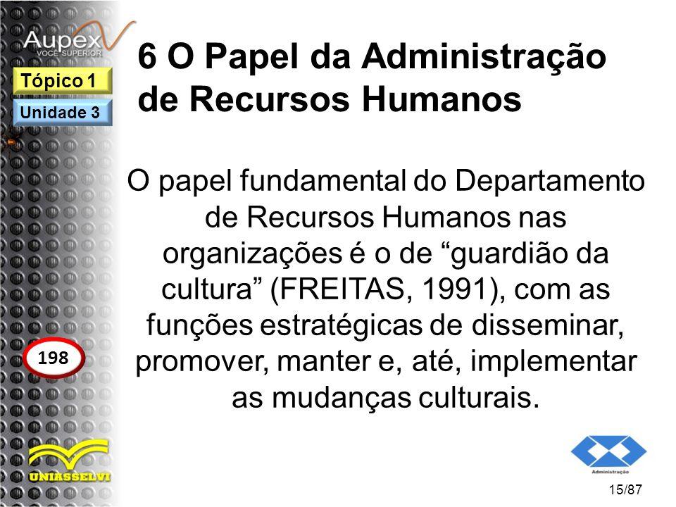 6 O Papel da Administração de Recursos Humanos