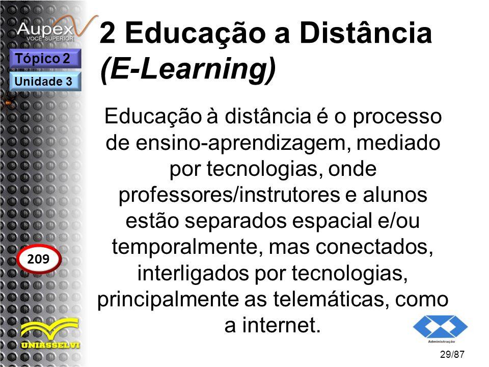 2 Educação a Distância (E-Learning)