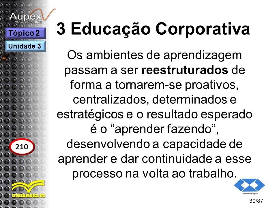 3 Educação Corporativa Tópico 2. Unidade 3.