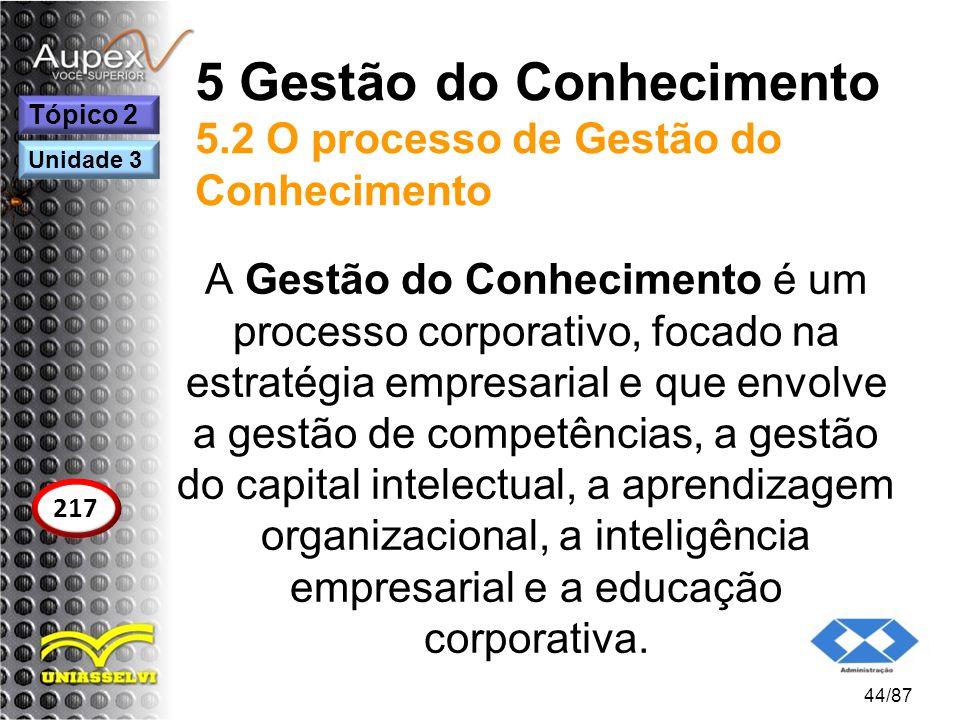 5 Gestão do Conhecimento 5.2 O processo de Gestão do Conhecimento