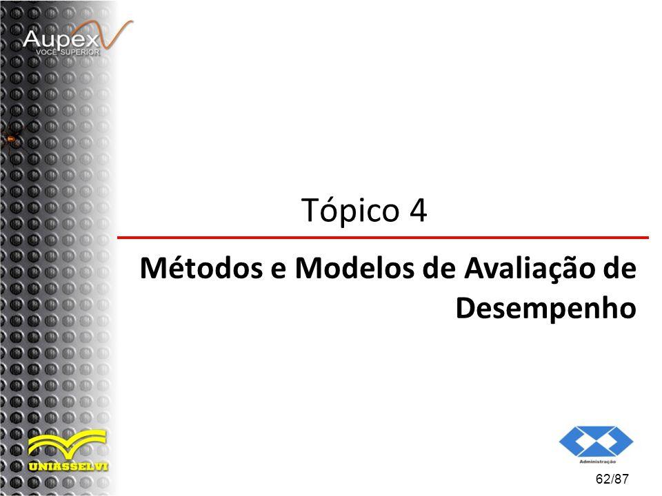 Tópico 4 Métodos e Modelos de Avaliação de Desempenho 62/87