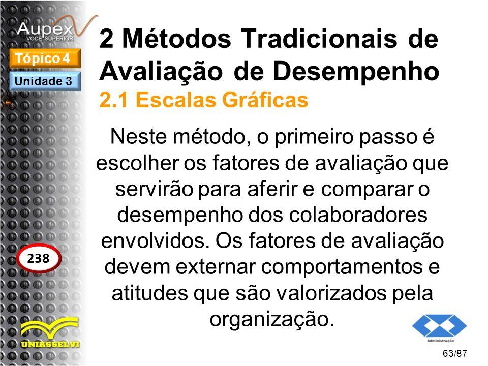 2 Métodos Tradicionais de Avaliação de Desempenho 2.1 Escalas Gráficas