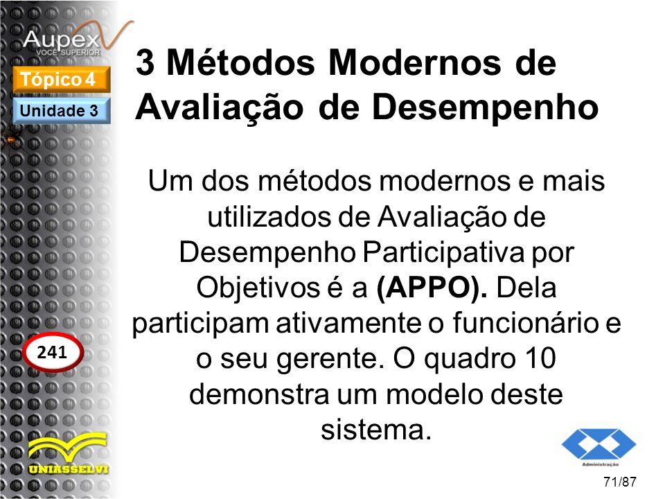 3 Métodos Modernos de Avaliação de Desempenho
