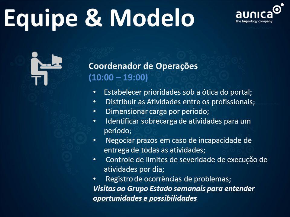 Equipe & Modelo Coordenador de Operações (10:00 – 19:00)