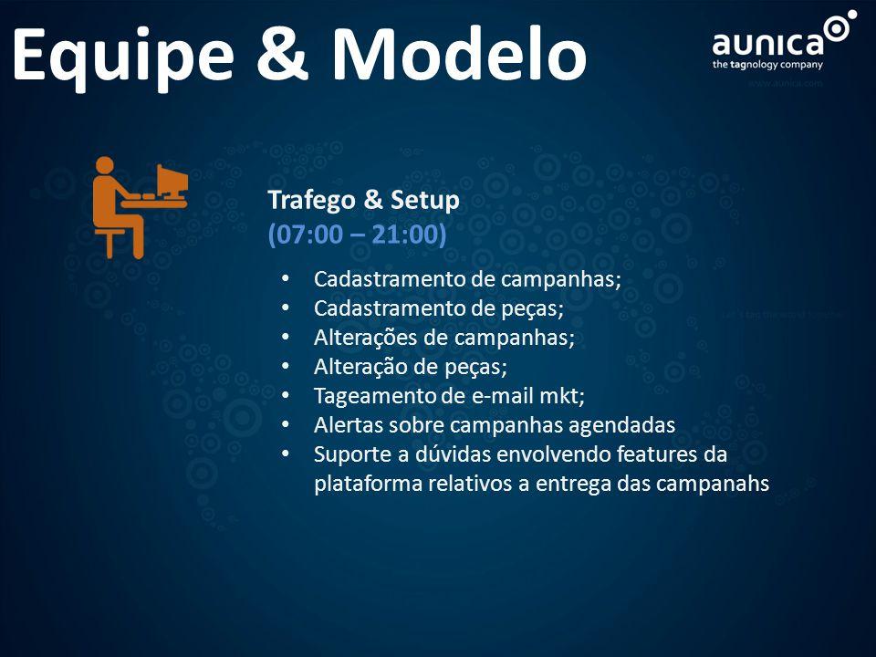 Equipe & Modelo Trafego & Setup (07:00 – 21:00)