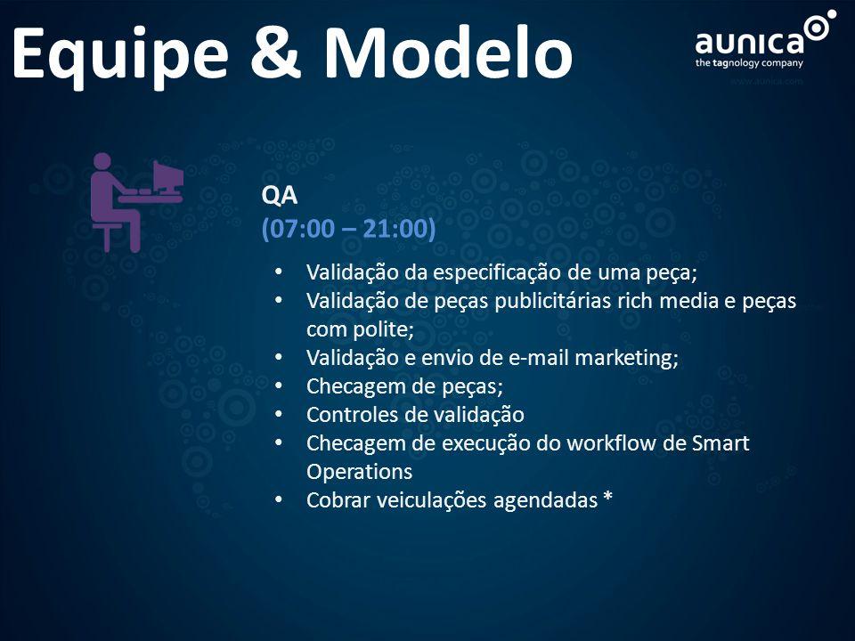 Equipe & Modelo QA (07:00 – 21:00)