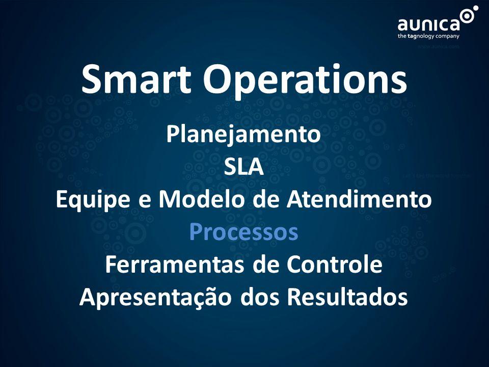 Smart Operations Planejamento SLA Equipe e Modelo de Atendimento
