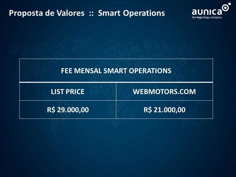 FEE MENSAL SMART OPERATIONS