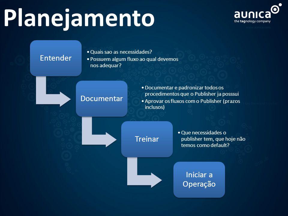 Planejamento Entender Documentar Treinar Iniciar a Operação