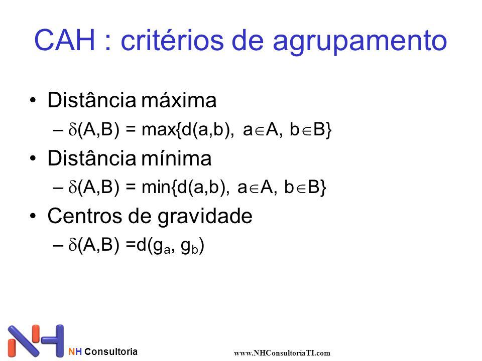 CAH : critérios de agrupamento