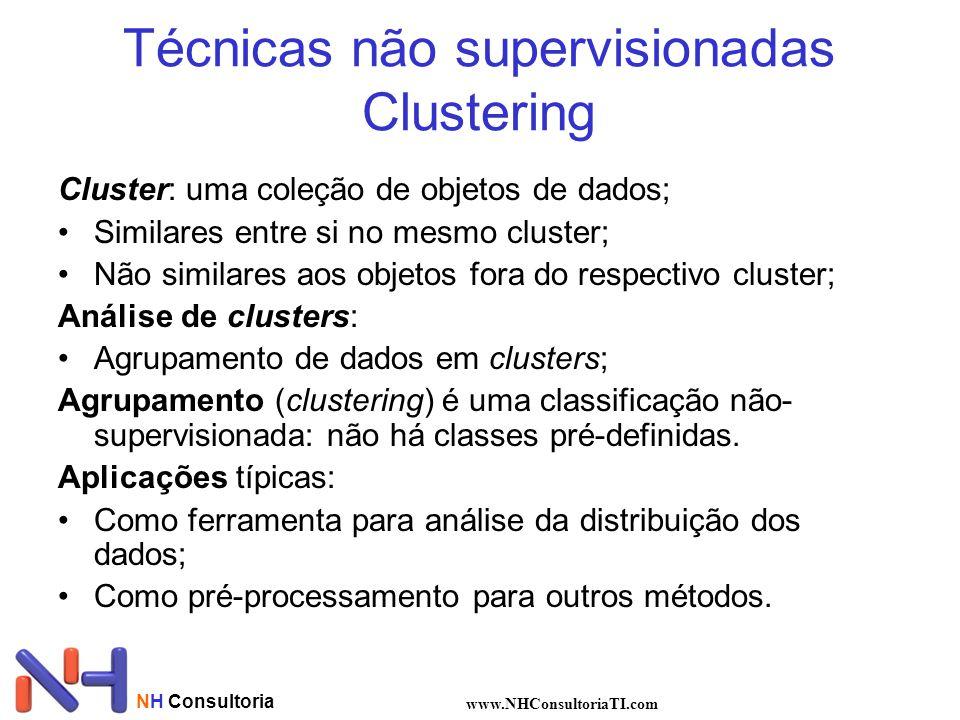 Técnicas não supervisionadas Clustering