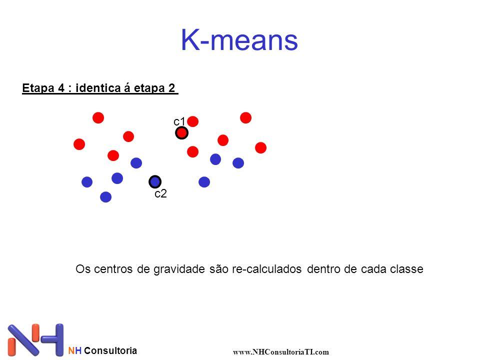 K-means Etapa 4 : identica á etapa 2 c1 c2