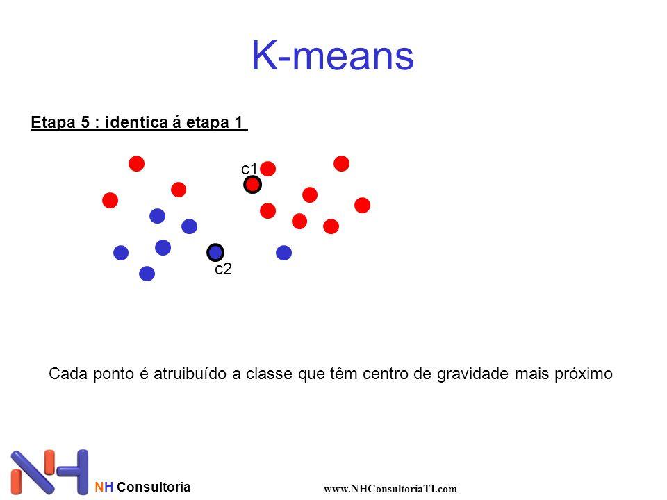 K-means Etapa 5 : identica á etapa 1 c1 c2