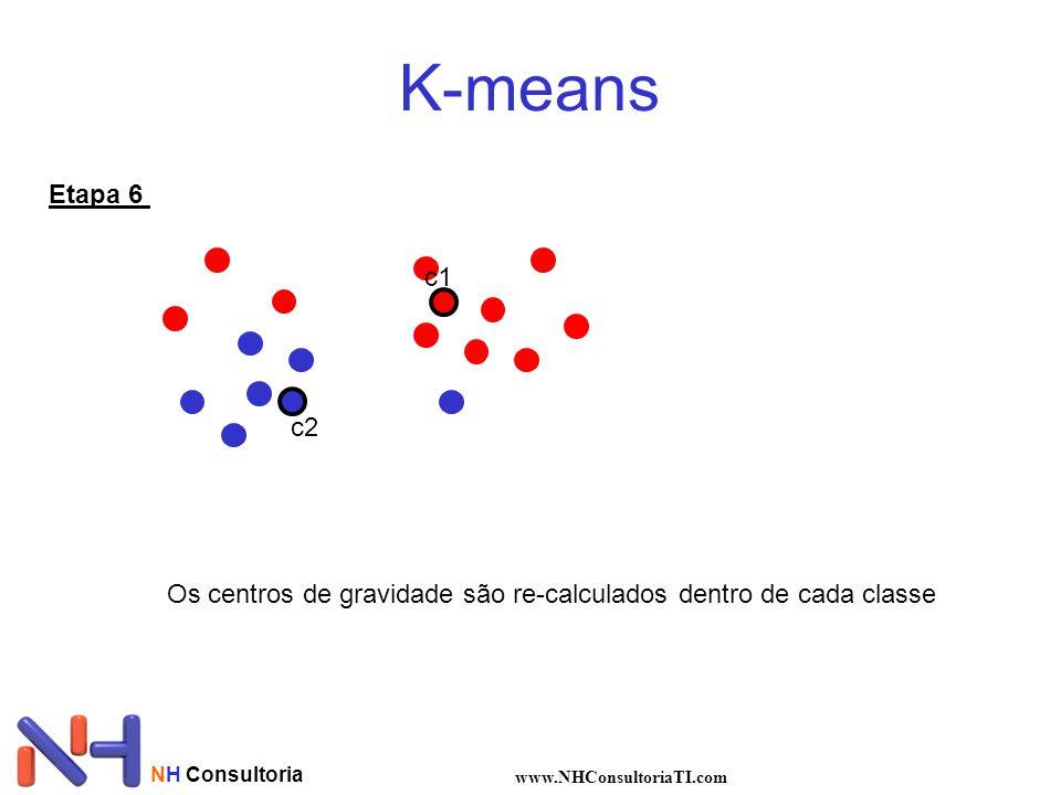 K-means Etapa 6. c1. c2. Os centros de gravidade são re-calculados dentro de cada classe. NH Consultoria.