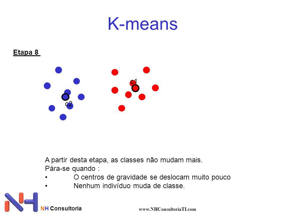 K-means Etapa 8 c1 c2 A partir desta etapa, as classes não mudam mais.