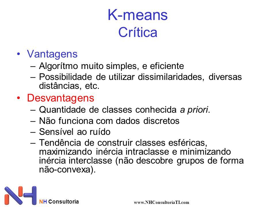 K-means Crítica Vantagens Desvantagens