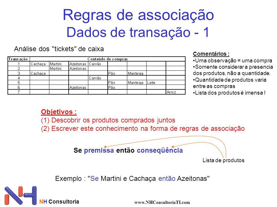 Regras de associação Dados de transação - 1