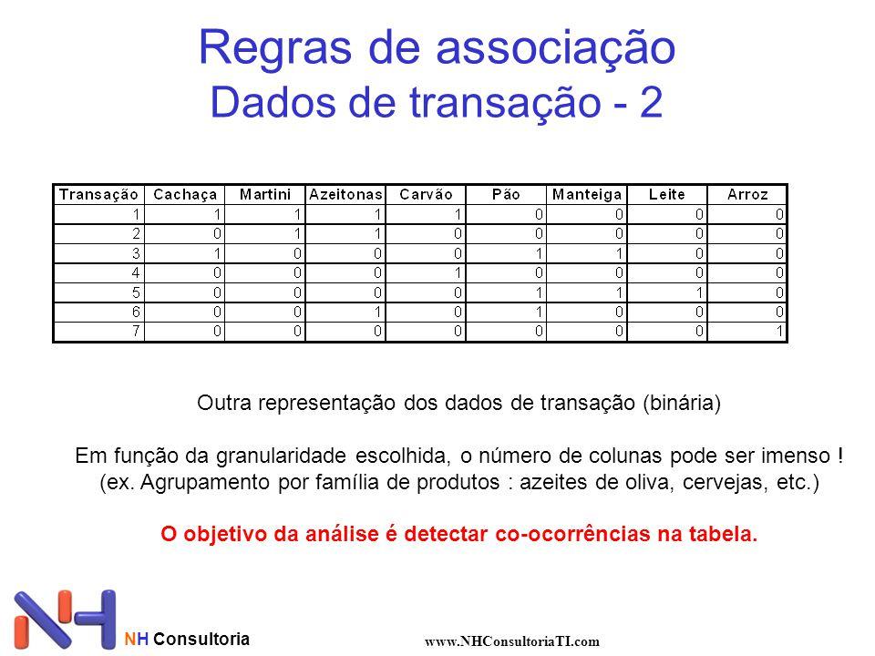 Regras de associação Dados de transação - 2
