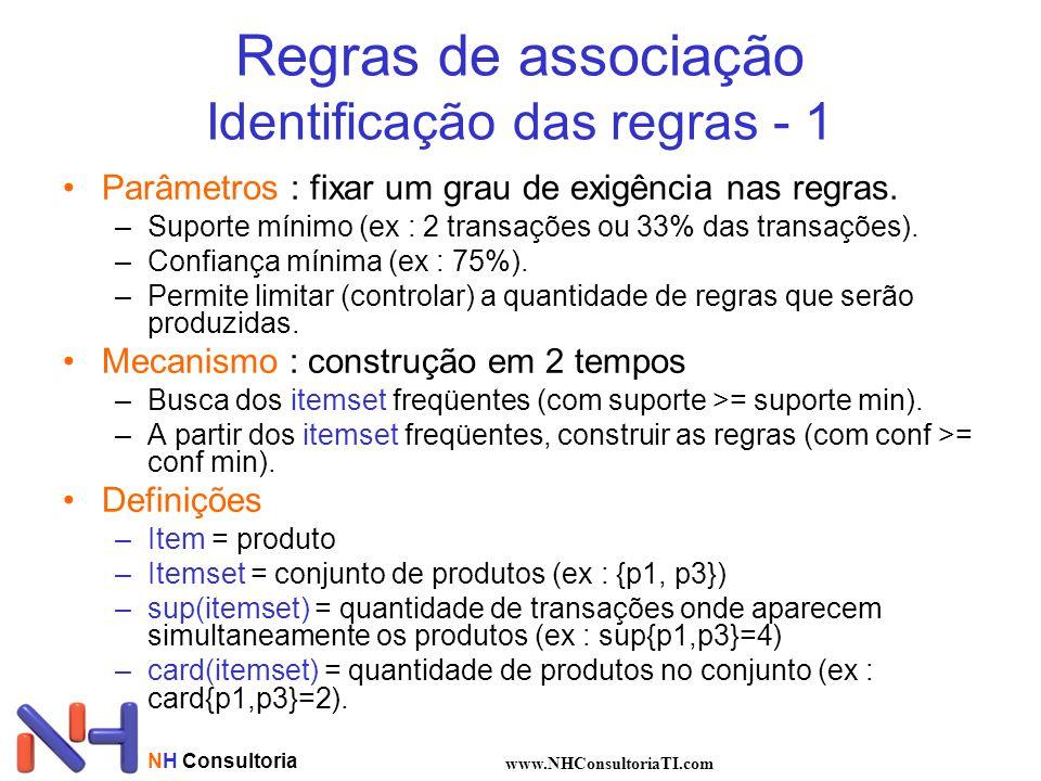 Regras de associação Identificação das regras - 1