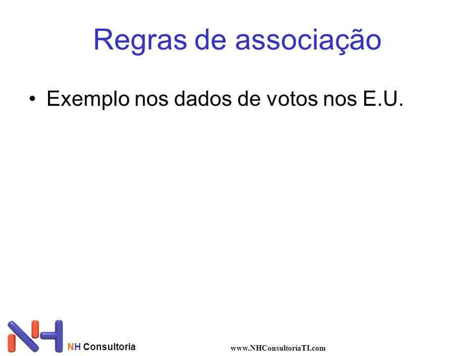 Regras de associação Exemplo nos dados de votos nos E.U.