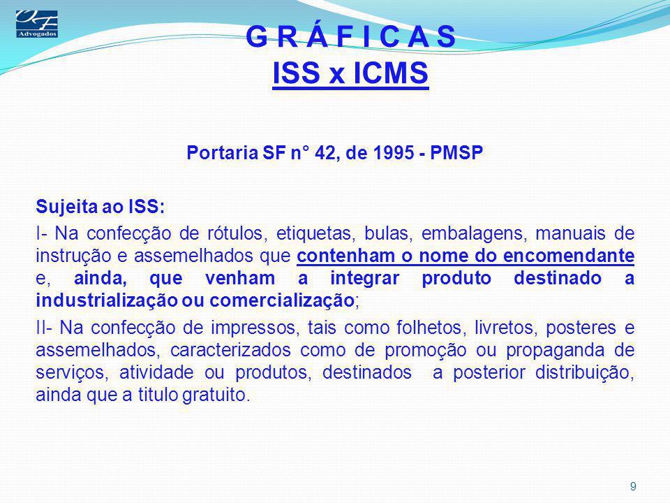 G R Á F I C A S ISS x ICMS