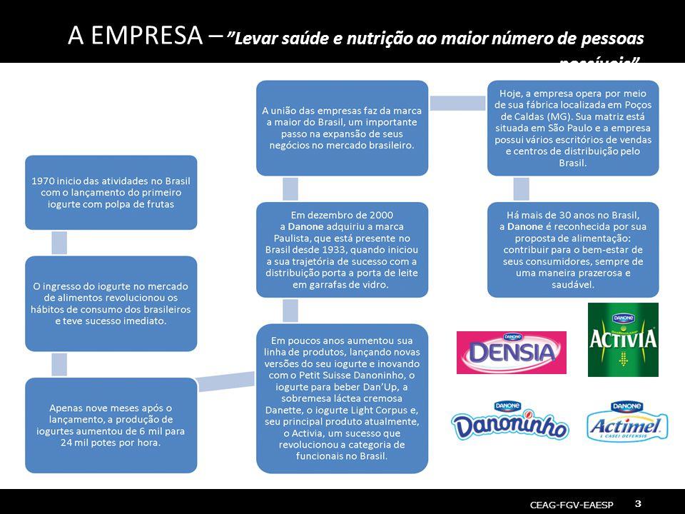 A EMPRESA – Levar saúde e nutrição ao maior número de pessoas possíveis .