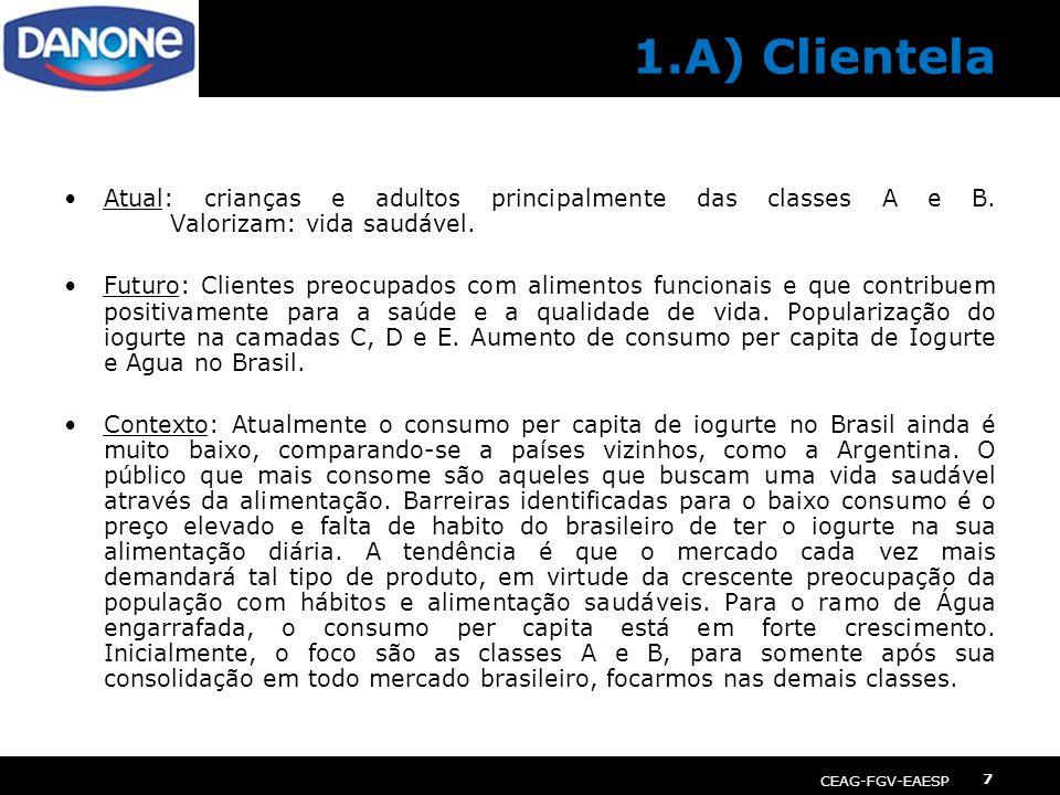 1.A) Clientela Atual: crianças e adultos principalmente das classes A e B. Valorizam: vida saudável.