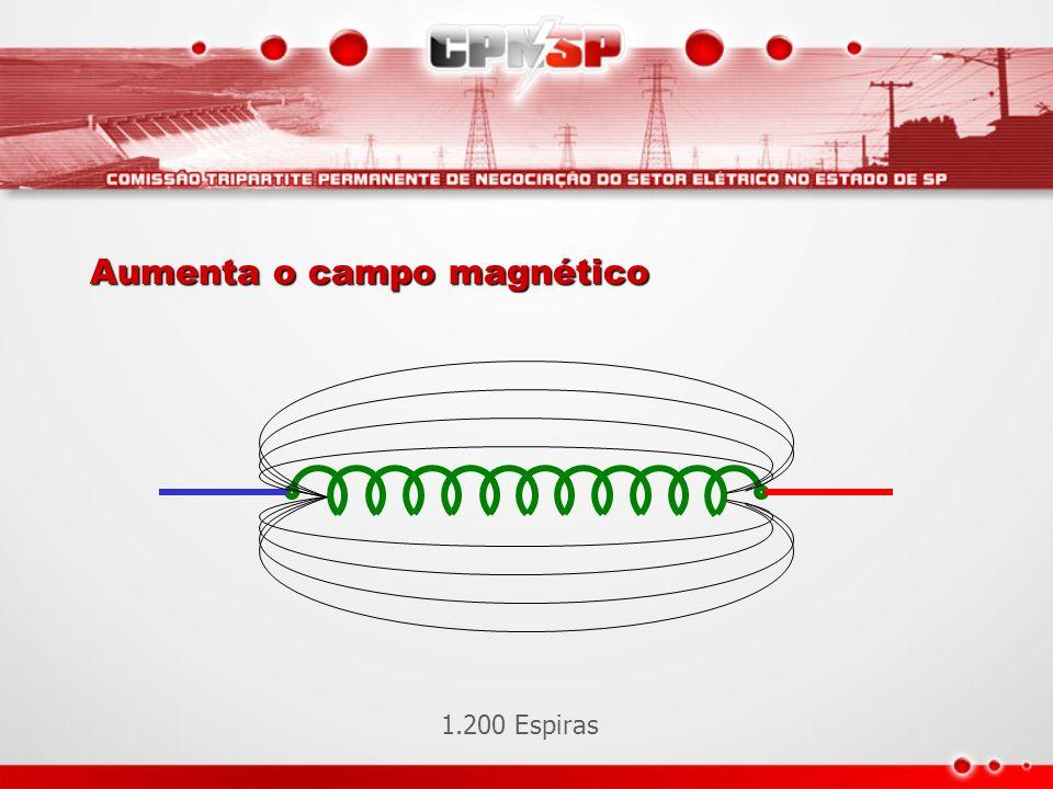 Aumenta o campo magnético