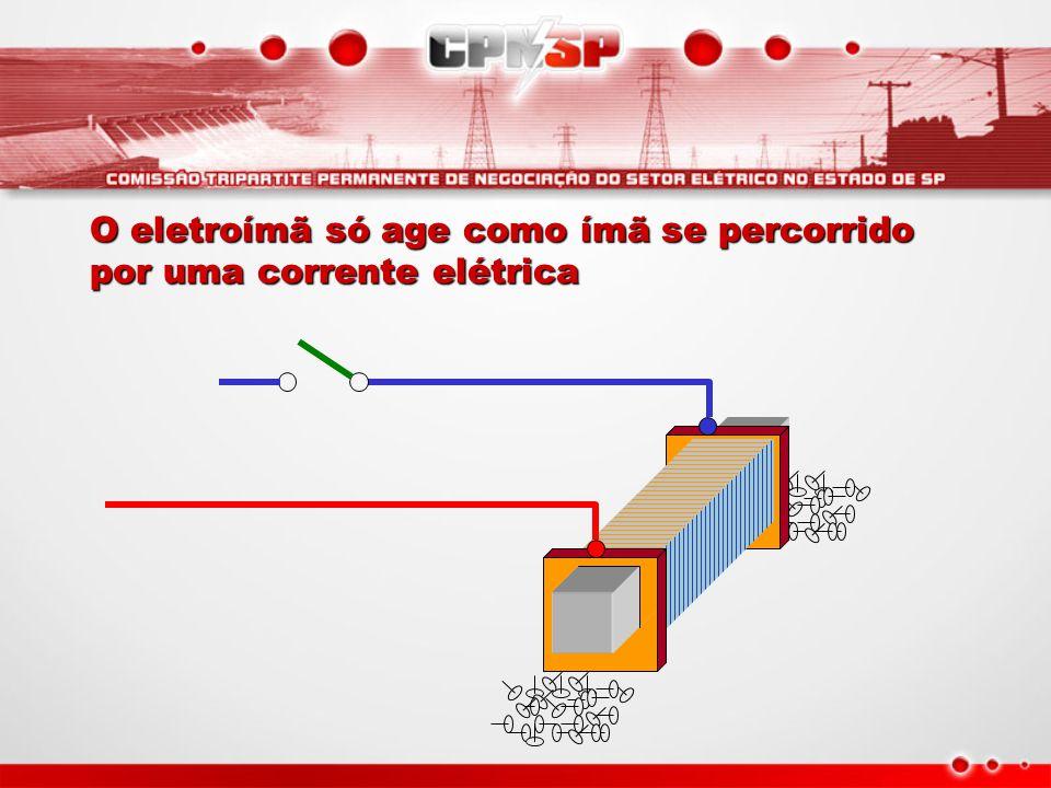 O eletroímã só age como ímã se percorrido por uma corrente elétrica