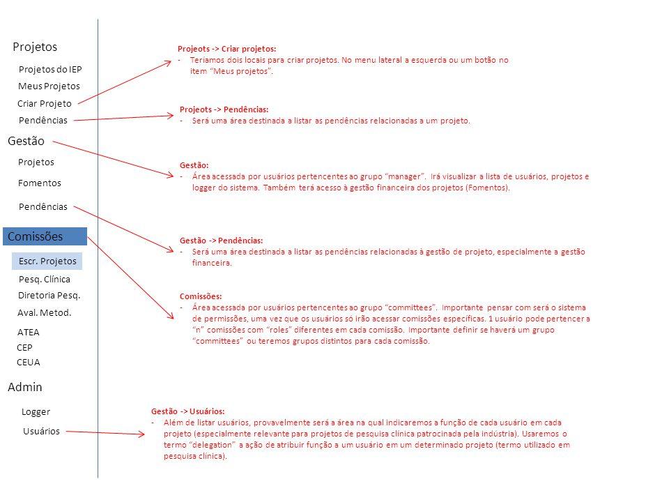 Projetos Gestão Comissões Admin Projetos do IEP Meus Projetos