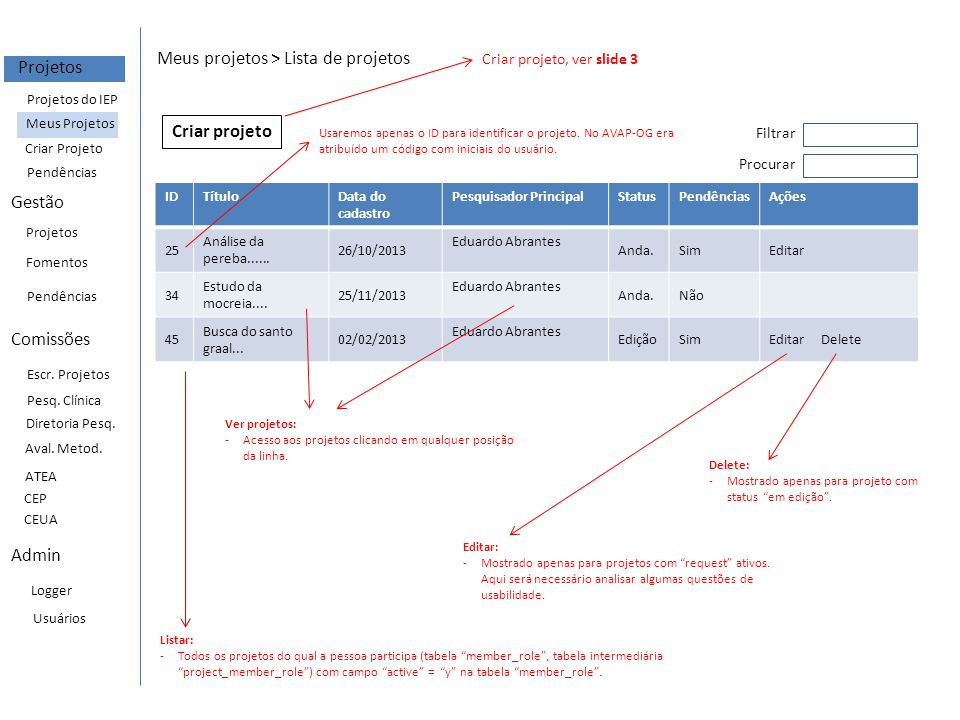 Meus projetos > Lista de projetos Projetos
