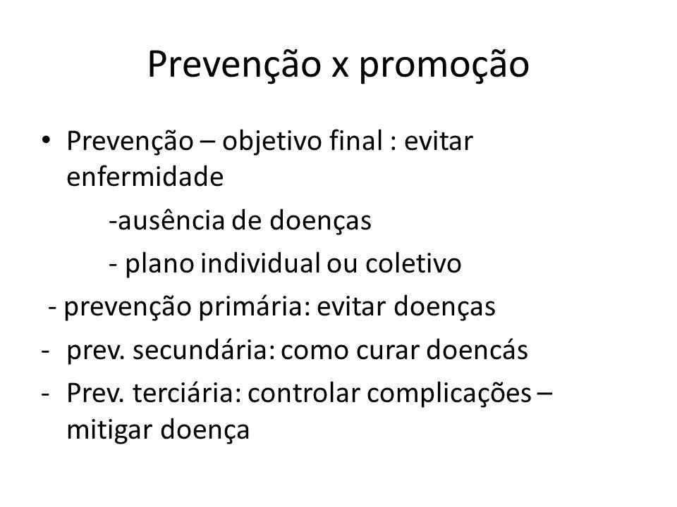 Prevenção x promoção Prevenção – objetivo final : evitar enfermidade