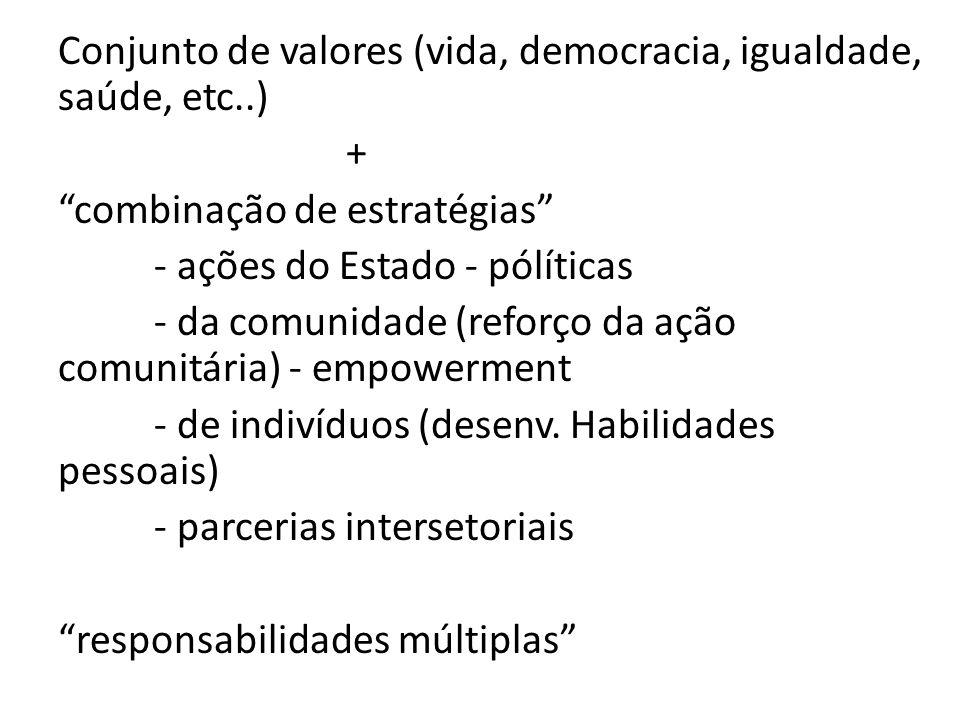 Conjunto de valores (vida, democracia, igualdade, saúde, etc