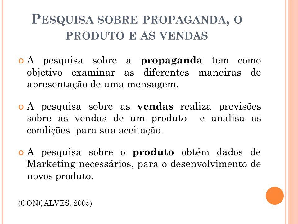 Pesquisa sobre propaganda, o produto e as vendas