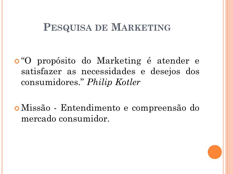 Pesquisa de Marketing O propósito do Marketing é atender e satisfazer as necessidades e desejos dos consumidores. Philip Kotler.
