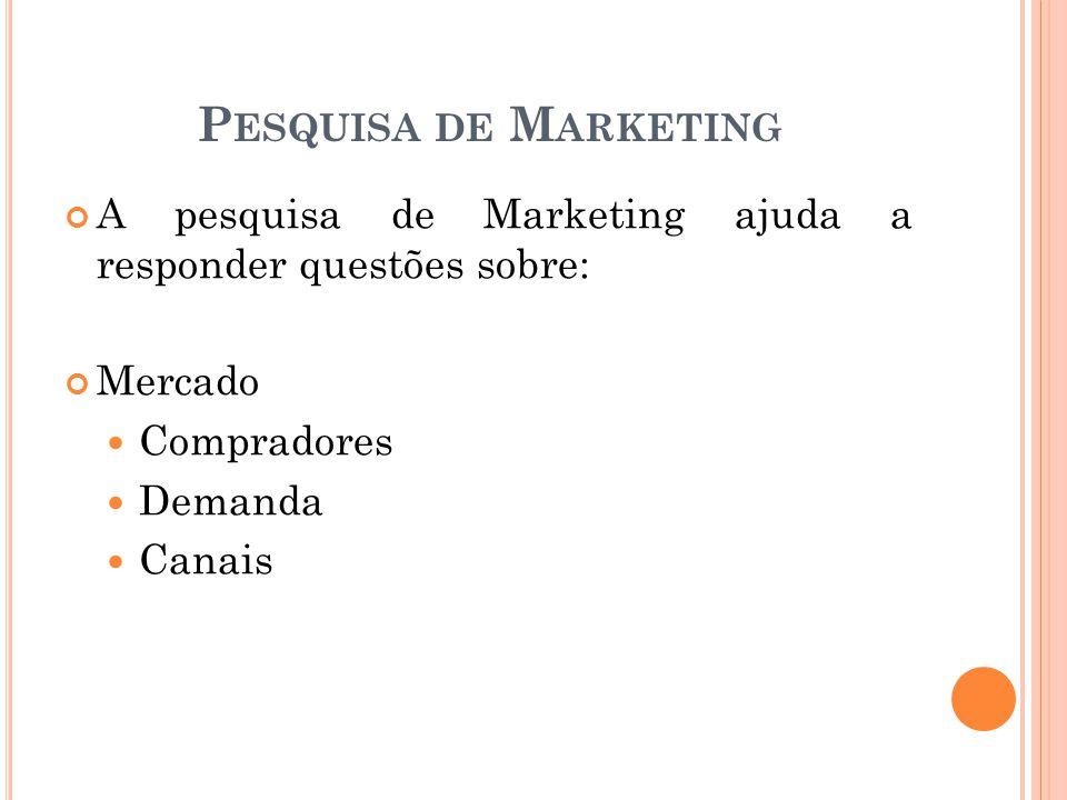 Pesquisa de Marketing A pesquisa de Marketing ajuda a responder questões sobre: Mercado. Compradores.