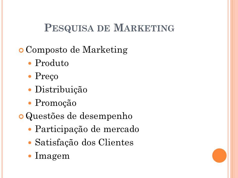 Pesquisa de Marketing Composto de Marketing Produto Preço Distribuição