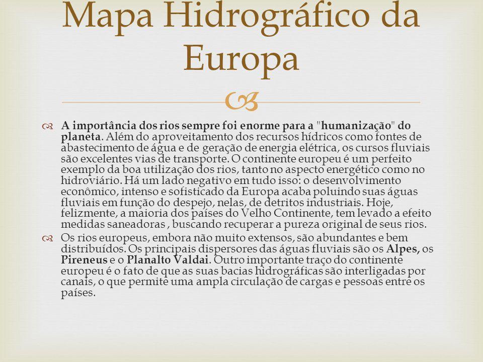 Mapa Hidrográfico da Europa